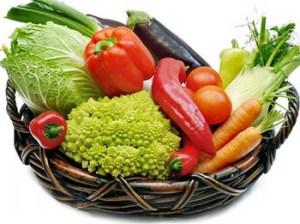 Какие продукты питания повышаютпотенцию